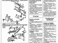 electroschemes 1