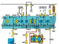 Панель приборов, спидометр