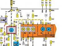 Панель приборов, датчик температуры охлаждающей жидкости